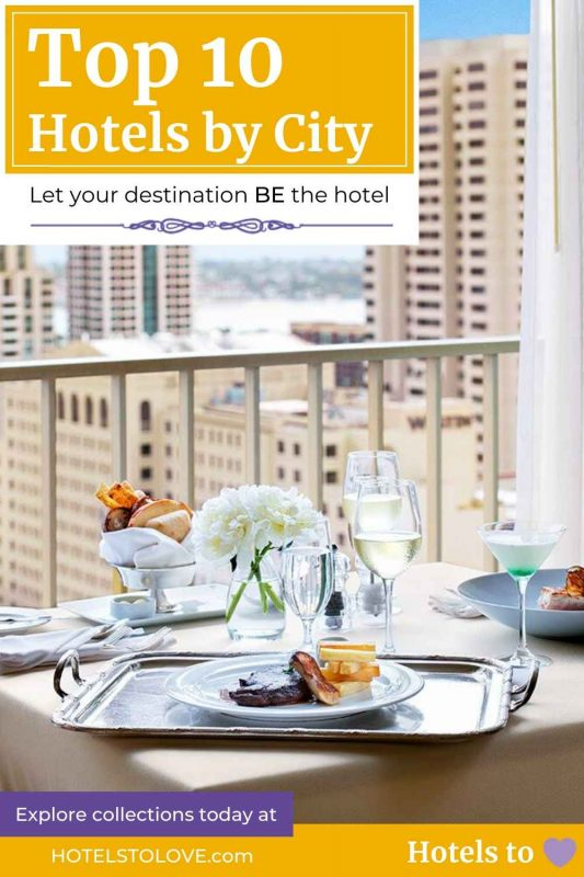 Top 10 Hotels by City